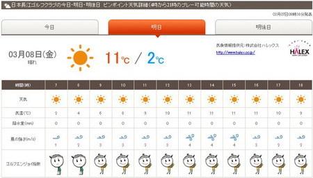 日本長江天気