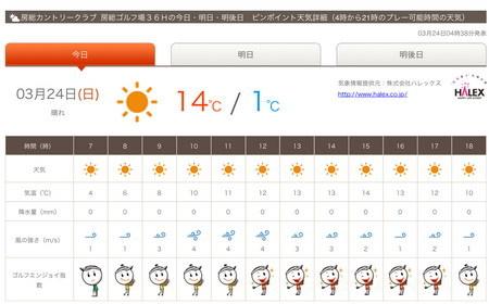 0324房総天気