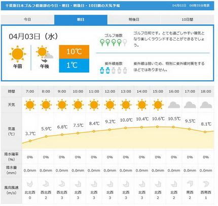 千葉新日本天気G