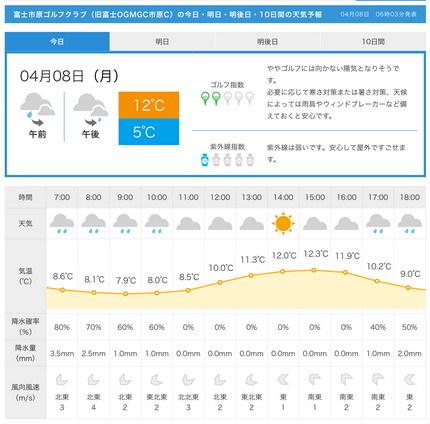 富士市原天気G