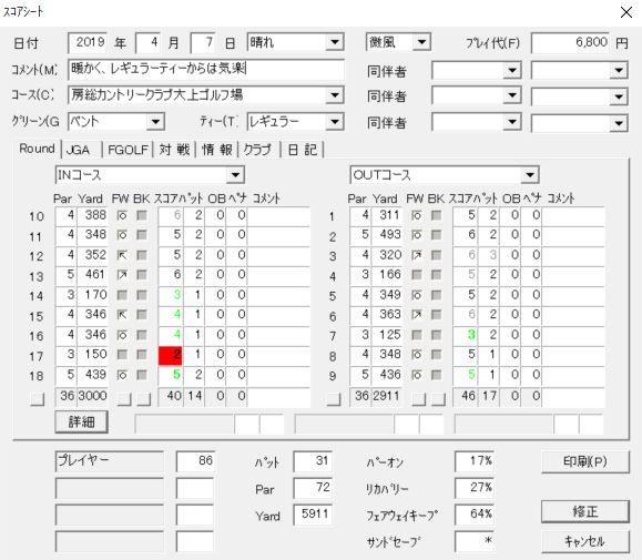 20190407房総CC大上G