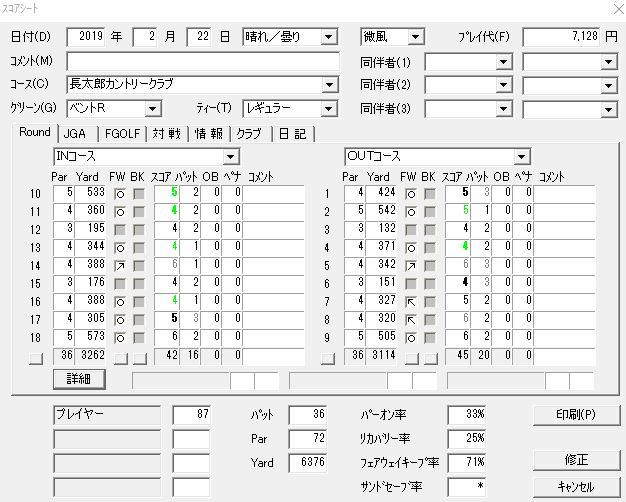 20190222長太郎