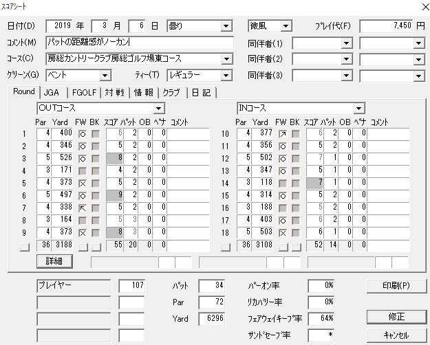 20190306房総東
