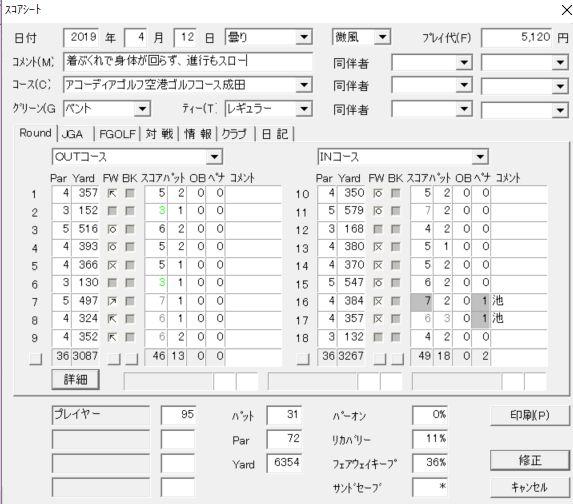 20190412AG空港ゴルフコース成田