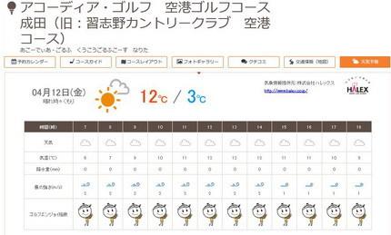 空港コース天気GORA
