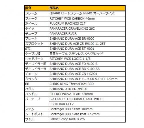 PBP_kizai_01.jpg