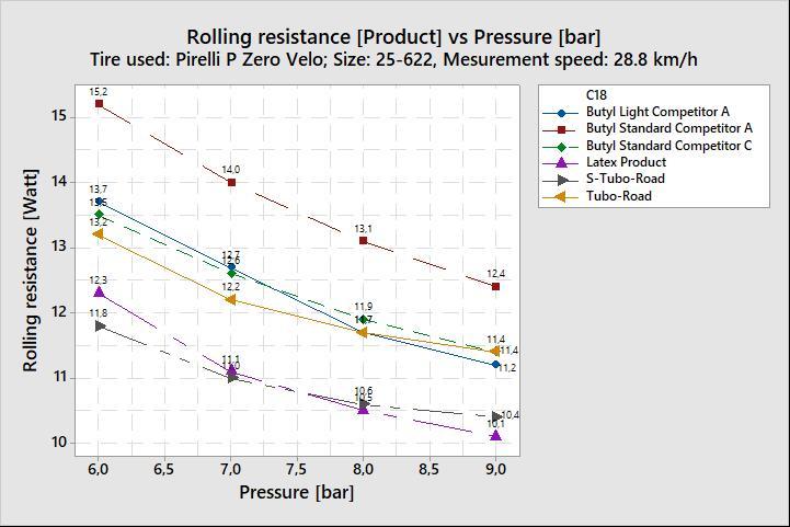 Rolling-resistance-Road.jpg