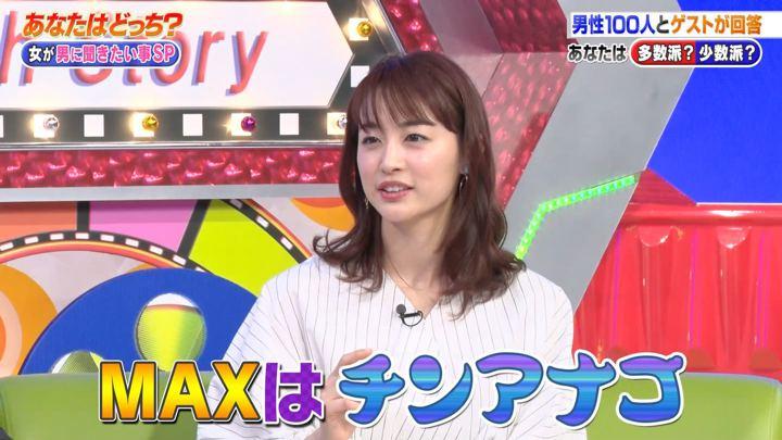 2019年03月29日新井恵理那の画像42枚目