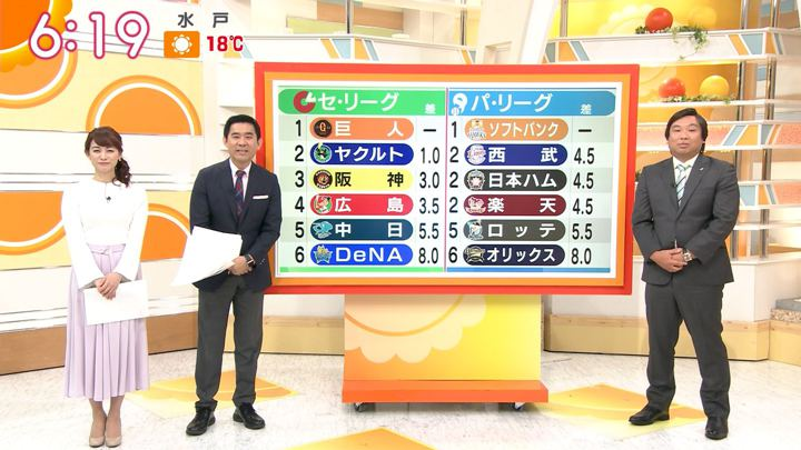 2019年05月07日新井恵理那の画像14枚目