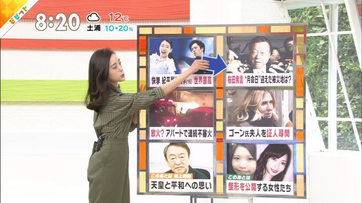 2019年04月12日古谷有美の画像06枚目