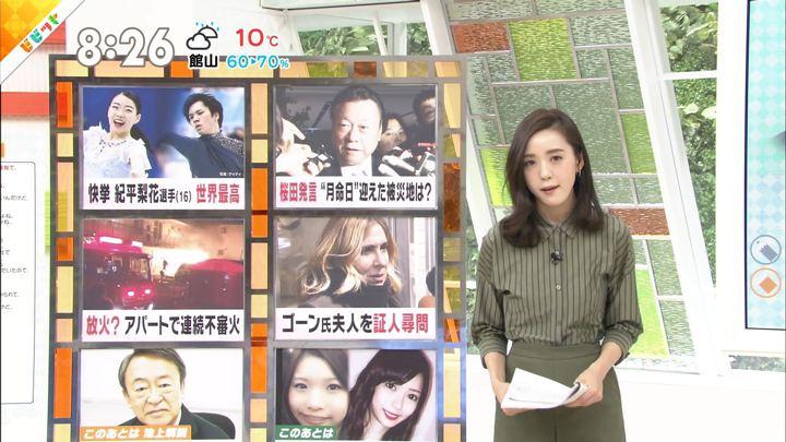 2019年04月12日古谷有美の画像11枚目