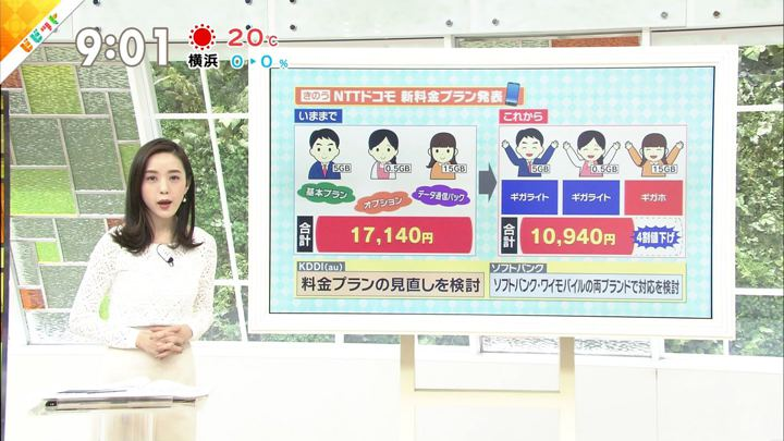 2019年04月16日古谷有美の画像18枚目