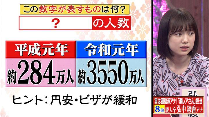2019年05月13日弘中綾香の画像04枚目