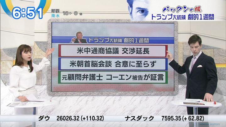 2019年03月04日角谷暁子の画像08枚目