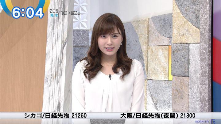 2019年04月01日角谷暁子の画像07枚目