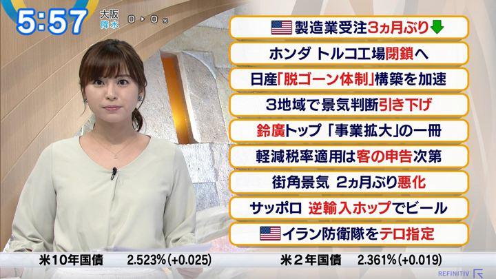 2019年04月09日角谷暁子の画像04枚目
