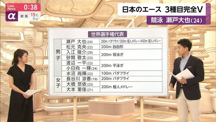 2019年04月08日三田友梨佳の画像20枚目