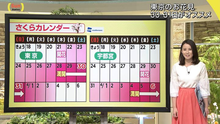 2019年03月17日森川夕貴の画像37枚目
