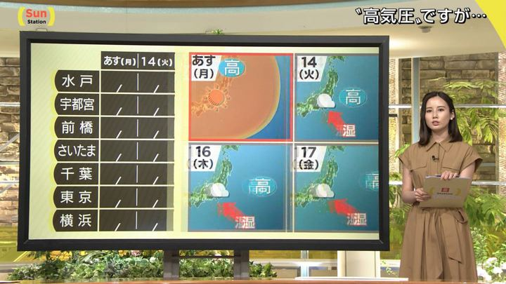 2019年05月12日森川夕貴の画像12枚目