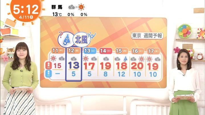 2019年04月11日永島優美の画像02枚目