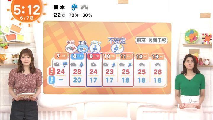 2019年06月07日永島優美の画像02枚目