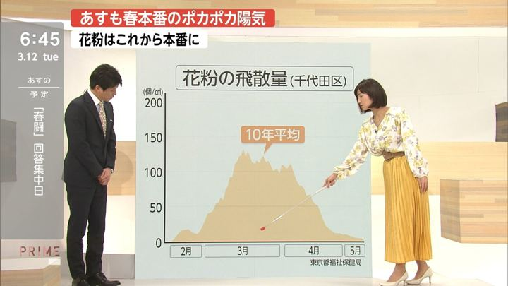 2019年03月12日酒井千佳の画像07枚目