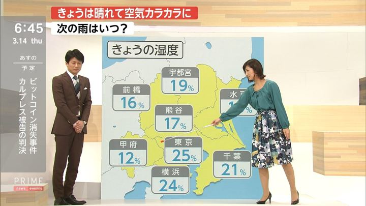 2019年03月14日酒井千佳の画像07枚目