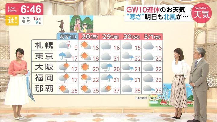 2019年04月26日酒井千佳の画像15枚目