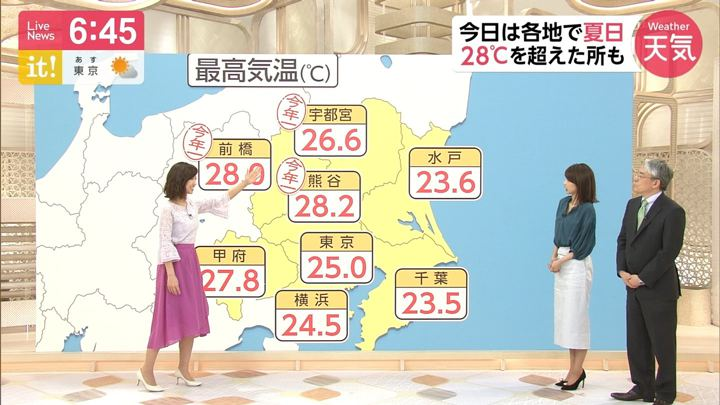 2019年05月03日酒井千佳の画像12枚目