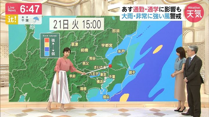 2019年05月20日酒井千佳の画像14枚目