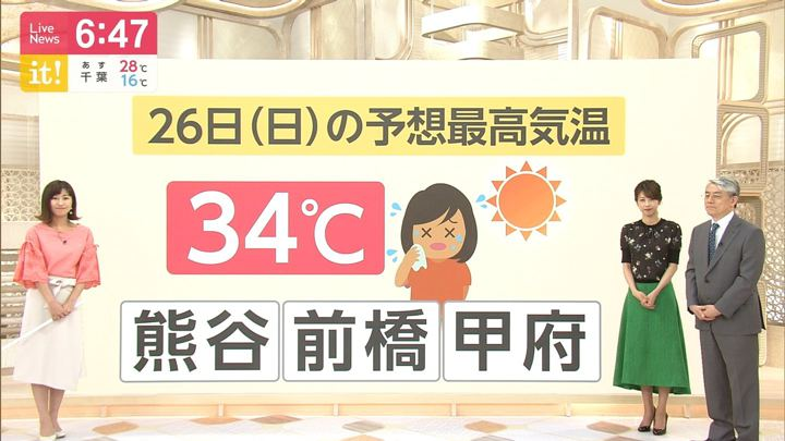 2019年05月22日酒井千佳の画像14枚目
