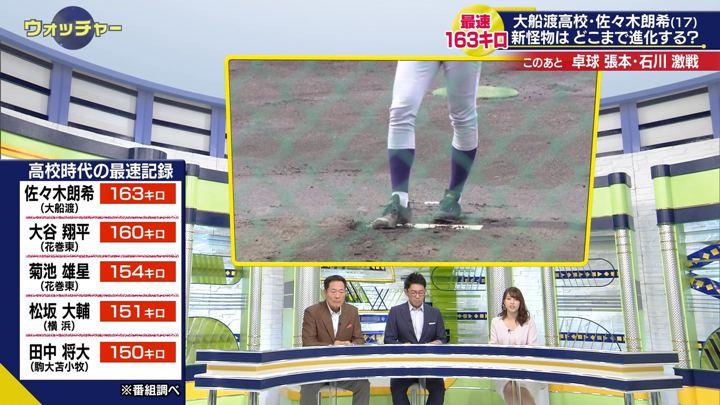 2019年04月07日鷲見玲奈の画像05枚目