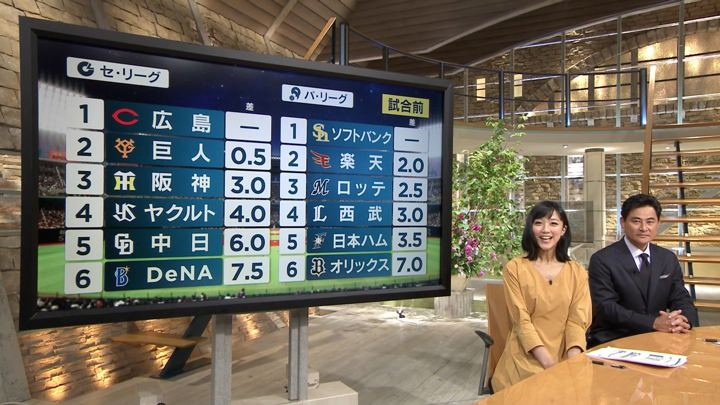 2019年05月22日竹内由恵の画像06枚目