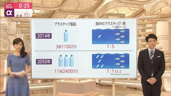 2019年06月14日内田嶺衣奈の画像10枚目