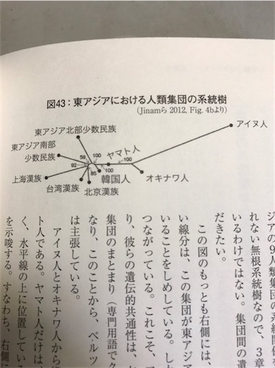 日本人(ヤマト人)と韓国人はD1q72DzUgAEFW2u