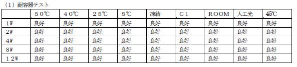 20190614耐容器試験