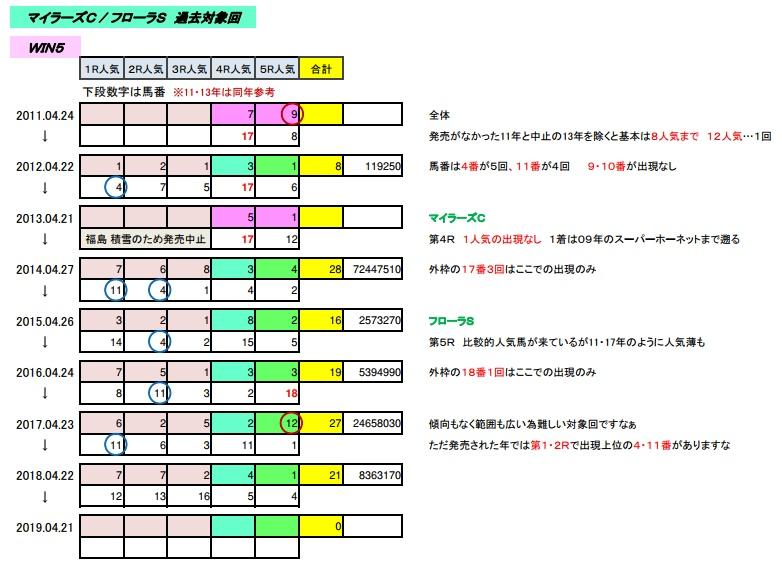 4_21_win5a.jpg