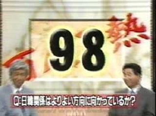 6月8日午後5:30、TBS(毎日)テレビの「百人百熱・盧武鉉大統領と対話」で、「日韓関係がよりよい方向に向かっているか」