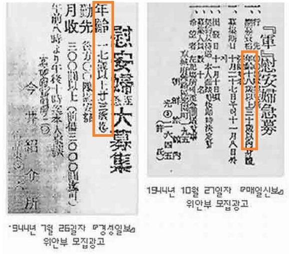 事実関係として、日本軍向け慰安婦の募集において、募集条件は18歳以上もしくは17歳以上としていた!