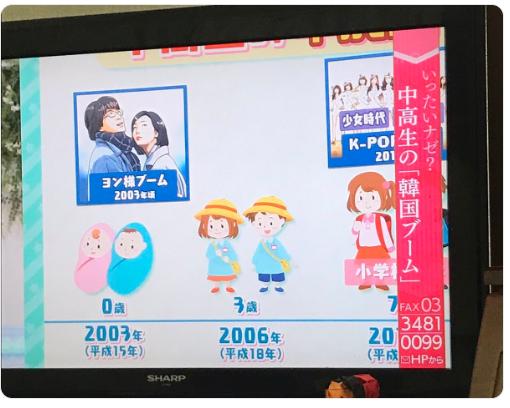 NHK「女子中高生で韓国が流行っている」・『あさイチ』で嘘放送・テレ東では池上彰が韓国大宣伝