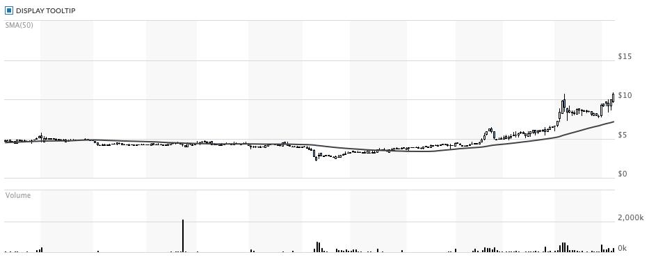 こういう株が好きその2平成31年3月9日