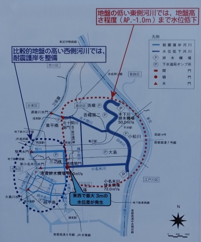 江東内部河川の整備