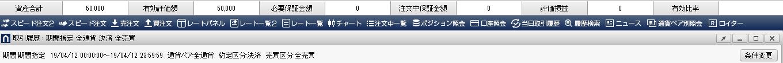 トレード結果0412 5万円スタート