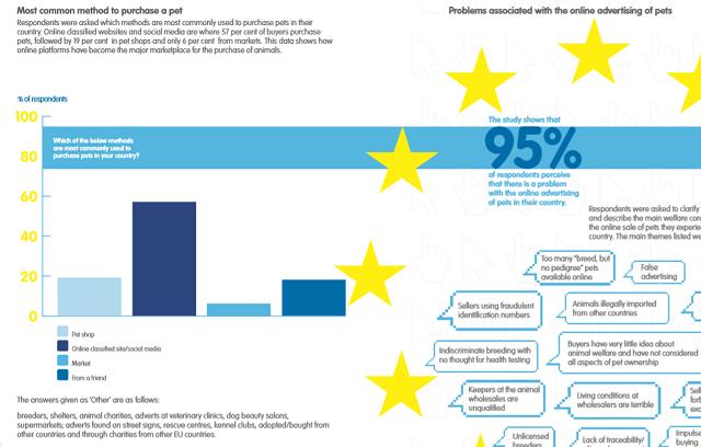 EU ペット 通信販売