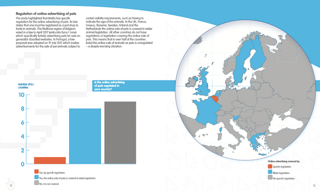 EU ペット通信販売 規制