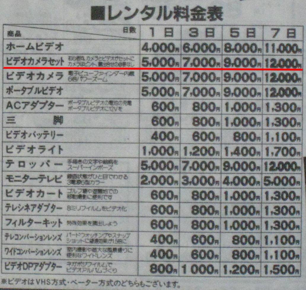 ビデオ機材レンタル 値段表(セット)