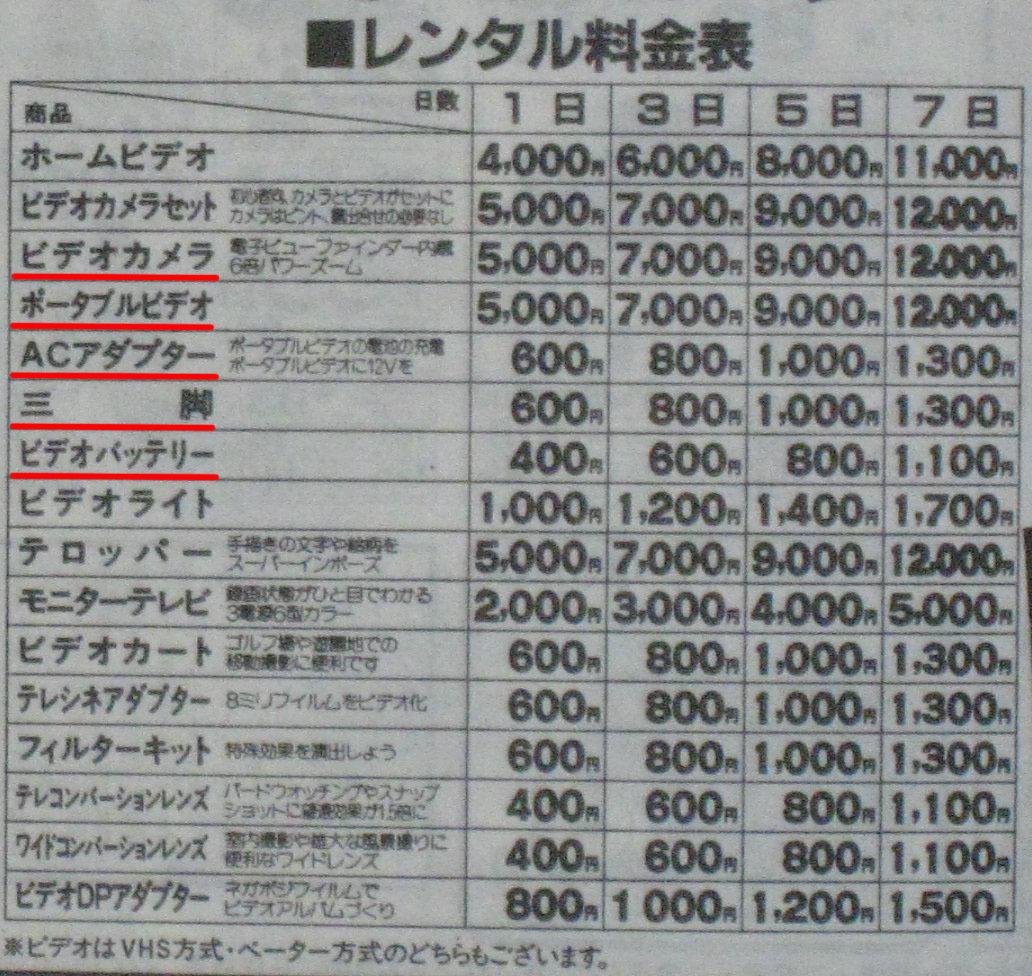 ビデオ機材レンタル 値段表(単品レンタル)