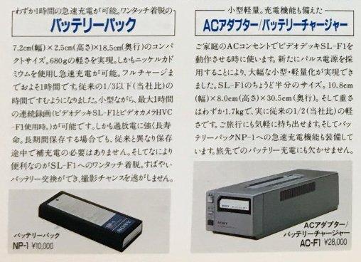 レンタル ACアダプターとバッテリー