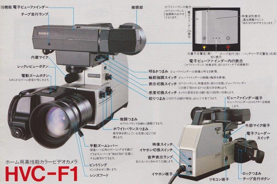 HVC-F1 操作スイッチ・つまみ類