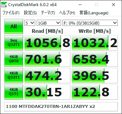 【CrystalDiskMark 6.0.2】1100 MTFDDAK2T0TBN-1AR1ZABYY×2(IRST RAID 0)